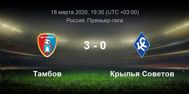 Футбол Тамбов - Крылья Советов 16 марта смотреть онлайн
