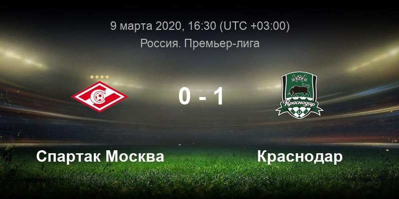 Спартак Москва - Краснодар 9 марта смотреть онлайн