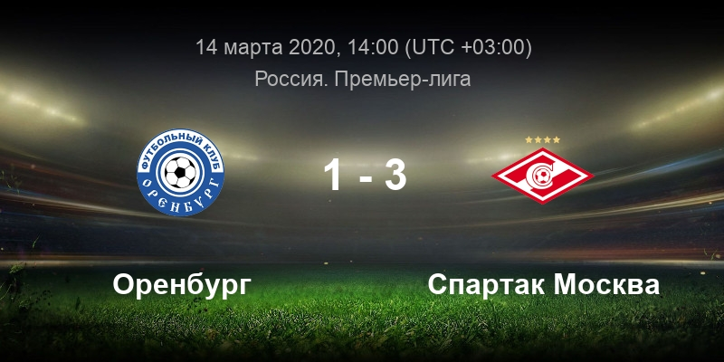Оренбург - Спартак Москва 14 марта смотреть онлайн